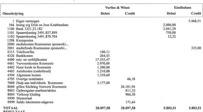 financieel-jaaroverzicht-2012